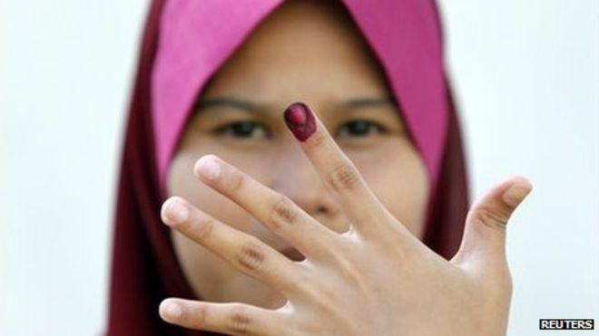 Malaysia's Election Process